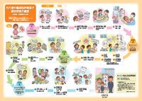 外国人住民のための子育てチャート (中国語) ~妊娠・出産から小学校入学まで~