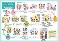 外国人住民のための子育てチャート (ベトナム語) ~妊娠・出産から小学校入学まで~