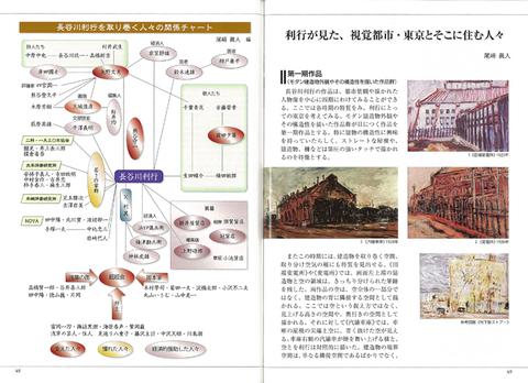 池袋モンパルナスそぞろ歩き5 読んで視る長谷川利行 視覚都市・東京の色