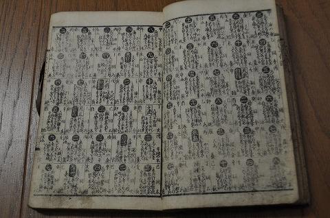 江戸 和本 地図 彩色画 鳥瞰図『永代年代記大成』地球図
