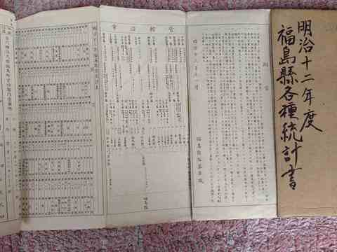 明治初 細密銅版 玄玄堂 長折り帖『福島各種統計書』