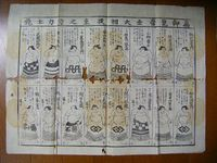 江戸 浮世絵 絵図 木版『大相撲 東之方 力士 鏡』番付