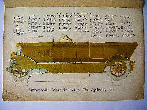 大正 おもちゃ『彩色 石版 ドイツ 車 模型 設計図』