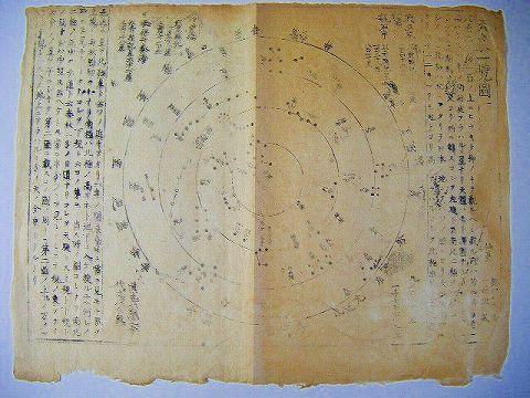 江戸 明治初 絵図 木版 仙台『天象一覧図』天文学 宇宙