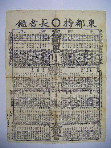 江戸 浮世絵 木版 金満『東都 持○ 長者 鑑』番付