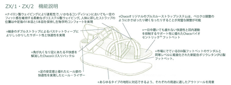 【Chaco】ZCLOUD X