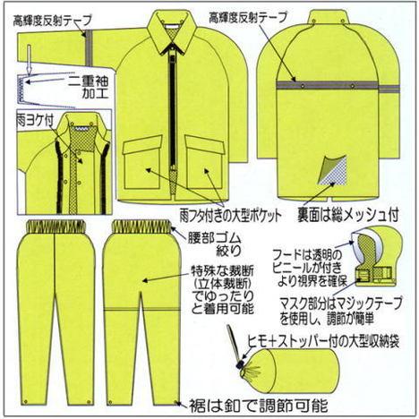 【富士ビニール工業】レインストーリー710(S~EL)・上下セット・多機能型・反射テープ付の作業用レインウェアです!・5色からお選び頂けます!【雨合羽】