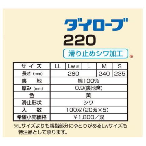 ダイローブ220(20双) 耐油用手袋 ポリウレタン製 裏地付 滑り止めシワ加工 ダイヤゴム