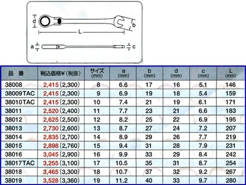 シグネット(SIGNET) 380/6SET ロッキングフレックスギアレンチ6本セット レンチホルダーのおまけ付 代引発送不可 全国送料無料 税込特価