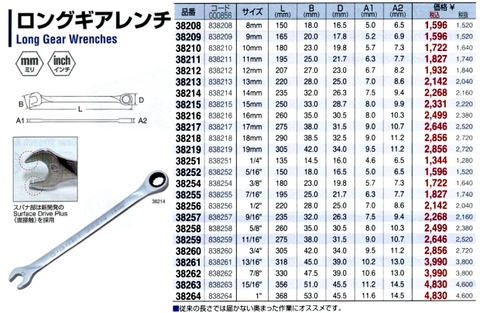 シグネット(SIGNET) 382-7 ロングギアレンチ7本セット レンチホルダーのおまけ付 代引発送不可 税込特価