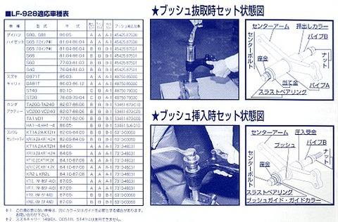 LF-928 ハスコー センターアーム・ブッシュプーラー