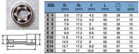 コーケン(Ko-ken) RS3325/9 E型トルクスディープソケットセット 代引発送不可 税込特価
