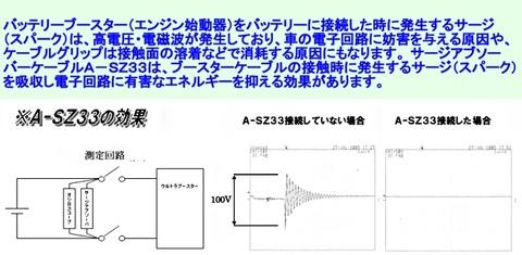 A-SZ33 サージアブソーバー・ケーブル