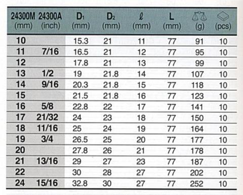 24300M-9 ディープソケットセット