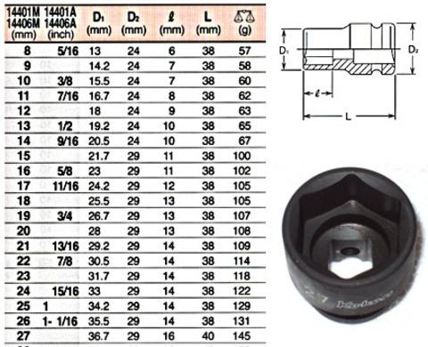 コーケン(Ko-ken) RS14401M/10 薄肉インパクトソケット 代引発送不可 税込特価