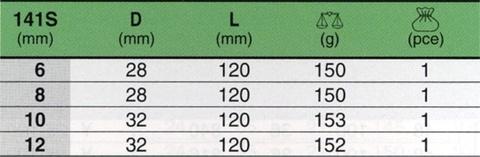 1201 ラチェットプラー(ショート)4本セット