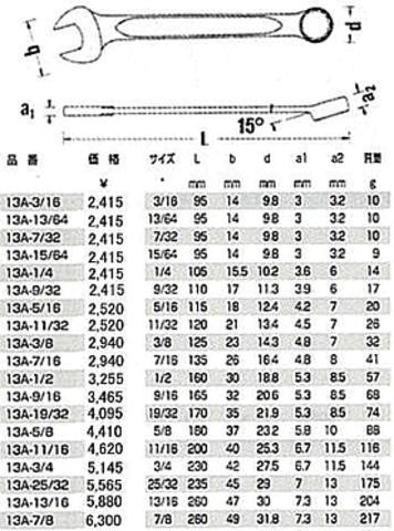 13a-11スタンダードコンビネーションセット