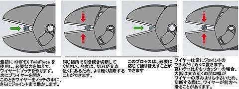 7372-180 強力型斜ニッパーTwin- Force