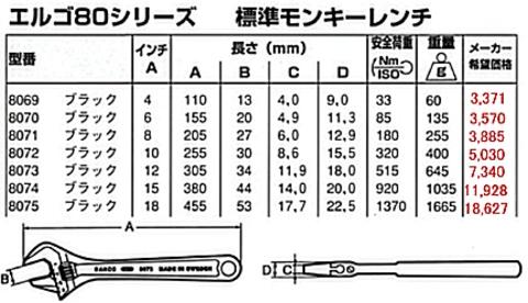 バーコ(BAHCO) 8070 アジャスタブルレンチ(モンキーレンチ) 代引発送不可 税込特価