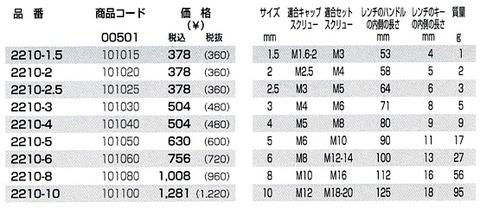 ピービー(PB) 2210H-10 六角棒レンチ ショートタイプ 代引発送不可 税込特価