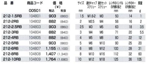 ピービー(PB) 212H-10RB ボール付レインボー六角棒レンチ 代引発送不可 税込特価