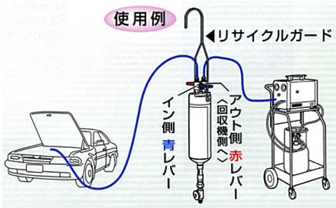 デンゲン(dengen) CP-RGD2 リサイクルガード(シーランドリムーバー) 送無税込特価!!