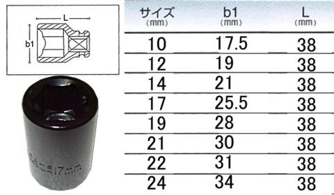 HA-IDSS04-8 スタンダードインパクトソケットセット8個組 1/2インチ(12.7mm)差込角 代引発送不可 税込特価