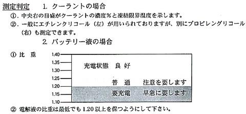 SC-155 クーラント・バッテリーテスター