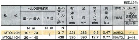 MTQL140N 東日 モータースポーツ用トルクレンチ