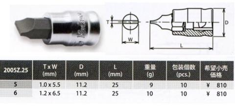 P2285Z  Z-EALシリーズ ソケットレンチセット