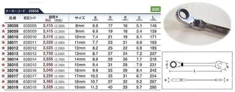 380/10 ロッキングスイベルギアレンチ10本組