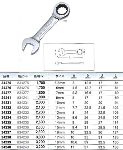 SIGNET(シグネット) 34241-7 スタビーギアレンチ(ミリサイズ)7本セット 税込特価!!