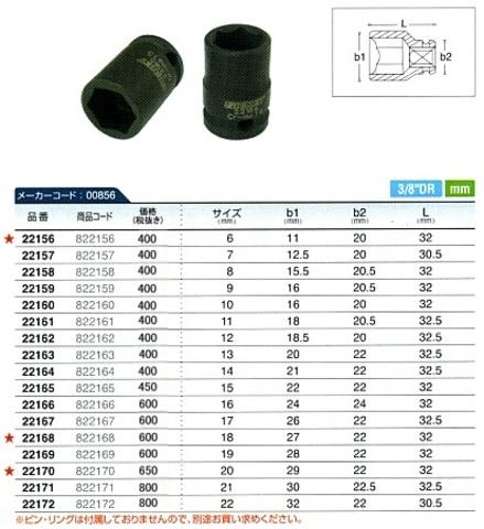 シグネット(SIGNET) #22193 ミリサイズのインパクトソケットレンチセット 3/8(9.5mm)差込角 代引発送不可 税込特価