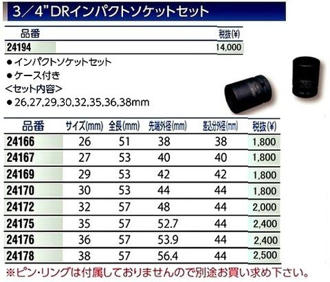 シグネット(SIGNET) #24194 インパクトソケットセット 3/4DR(19.0mm) 即日出荷 税込特価