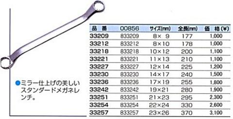332/9 シグネット メガネレンチ 9本セット