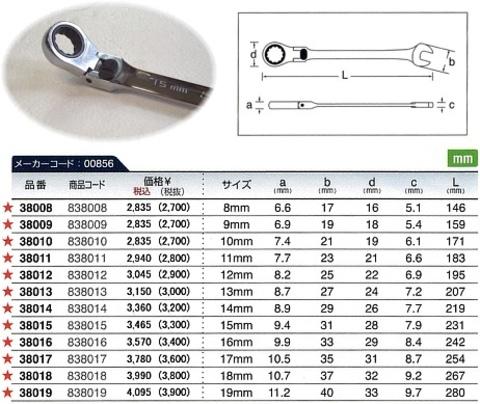 シグネット 380/4 ロッキングフレックスギアレンチ4本セット レンチホルダーのおまけ付!!税込特価!!