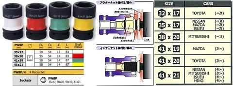 コーケン(Ko-ken) PW8P/4+18301M-33 大型用インパクトコンビソケット5個セット 送料無料 即日出荷 税込特価