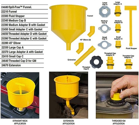ライル 24680 Spill-Free Funnel ラジエターのクーラント交換時の便利なじょうご 税込特価