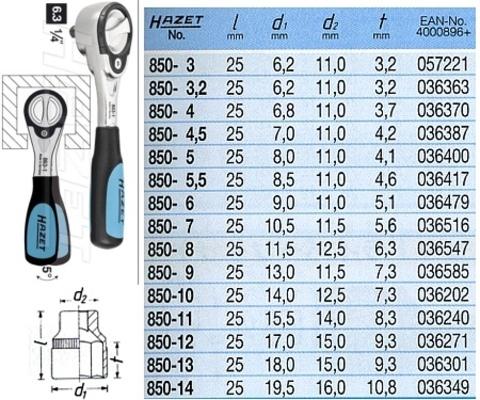 ハゼット 863-1/850/6 1/4ファインピッチリバーシブルラチェット863-1とスタンダード6Pソケット850シリーズ6個組セット おまけ付 税込特価!!