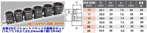 台湾の良品 SMT RSS98 6 超幅せま(98mm)インパクトレンチとショートソケット6個のセット 差込角12.7mm 代引発送不可 送料無料 即日出荷 税込特価