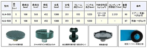 国産ナガサキ NLG-503 ロングタイプ手動ジャッキ 能力5トン 【代引発送不可】 送無税込特価