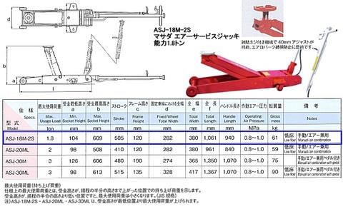 マサダ ASJ-18M-2S 低床型ガレージジャッキ(エアー・手動両用) 能力1.8トン 送無税込特価!!