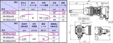 空研 KW-3800proXGL 大型インパクトレンチロングタイプ 25.4mm差込角 おまけ付 送料無料 即日出荷 税込特価
