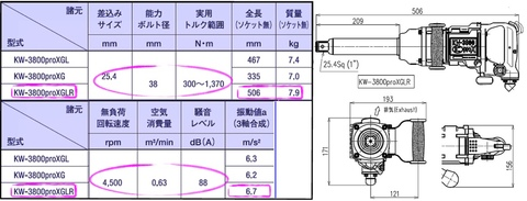 空研 KW-3800proXGLR 大型インパクトレンチエクストラロングタイプ 25.4mm差込角 おまけ付!!送無税込!!即納特価!!