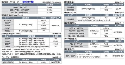 カイセ SK-2500-std-set 自動車整備士のためのオシロスコープとスタンダードセット 送無税込!!即納特価!!