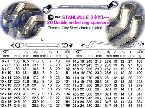 STAHLWILLE 20/9 75°オフセットメガネレンチ9本セット 送無税込!!即納特価!!
