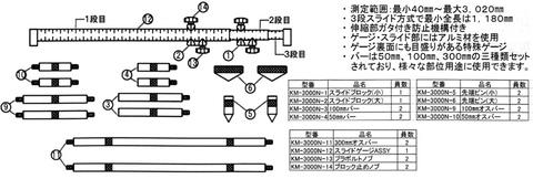江東産業 KM-3000N 自動車整備用特殊工具 トラッキングゲージ 【代引発送不可】 送無税込特価!!