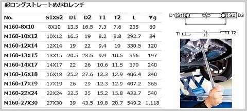 KTC M160-8 超ロングストレートメガネレンチセット 税込即納特価!!