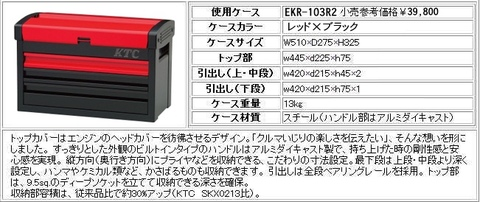 KTC SK366シリーズ 66点のツールとEKR-103R2レッド×ブラックカラーのセット おまけ付!! 送無税込!!即納特価!!