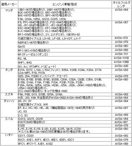 KTC AVSA08A カップ型オイルフィルタレンチセット 送料無料 税込即納特価